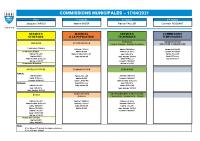 Les Commissions au 17/04/2021